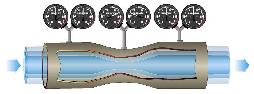 air-pressure-in-venturi