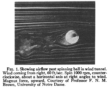 magnus-effect-wind-tunnel-baseball